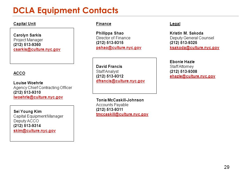 DCLA Equipment Contacts