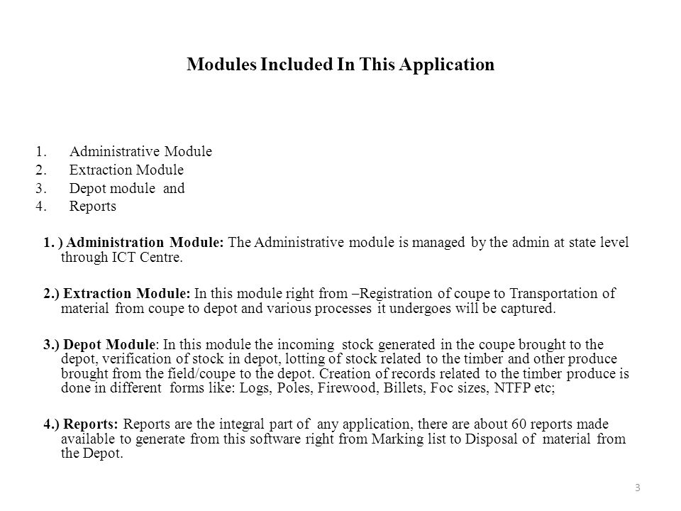 Modules Included In This Application