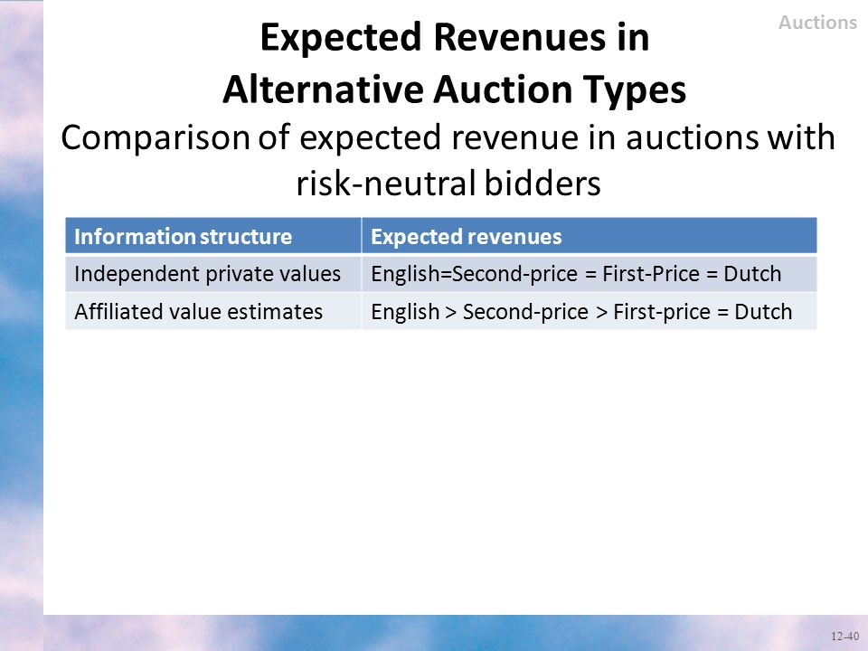 Expected Revenues in Alternative Auction Types