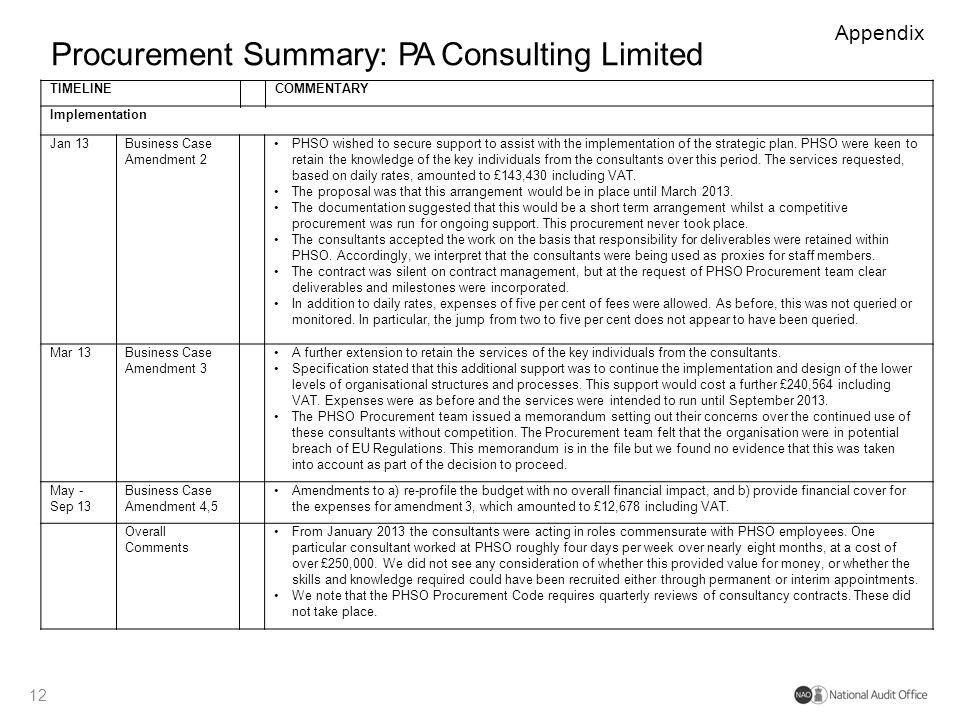 Procurement Summary: PA Consulting Limited