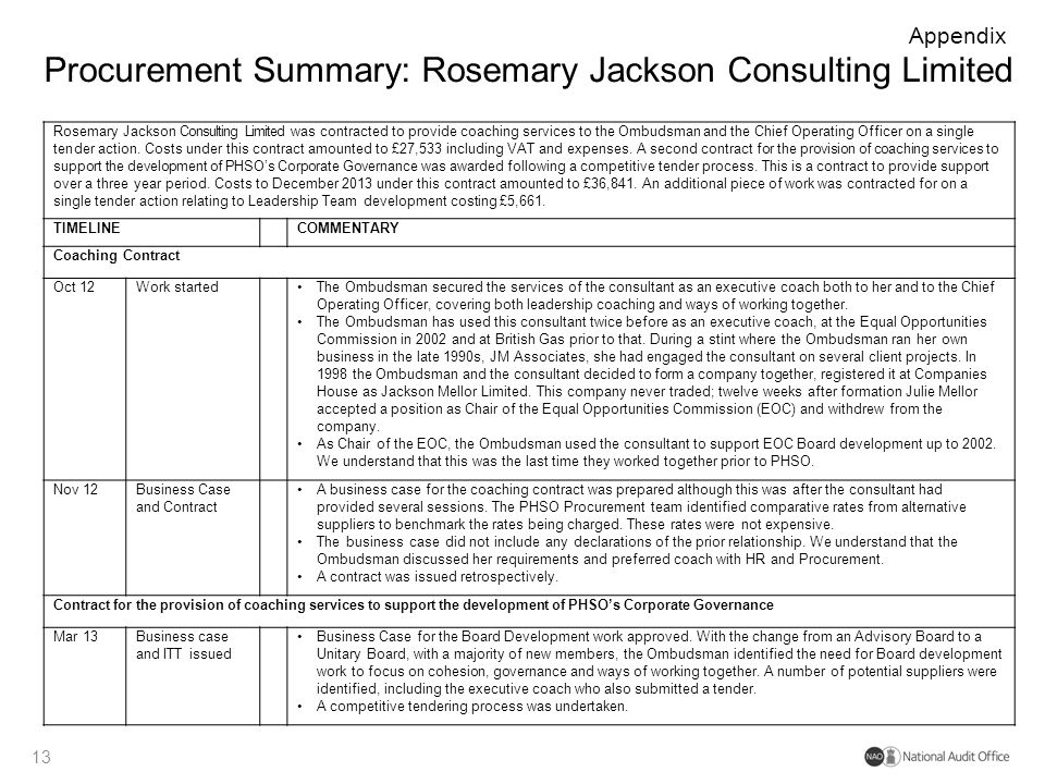 Procurement Summary: Rosemary Jackson Consulting Limited