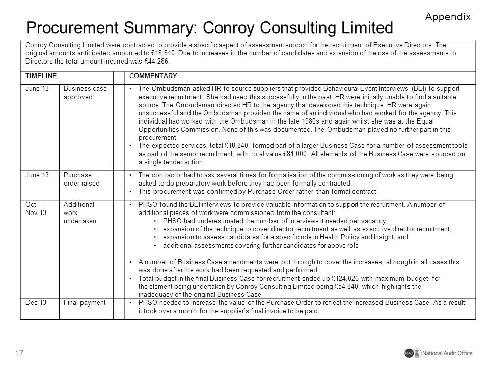 Procurement Summary: Conroy Consulting Limited