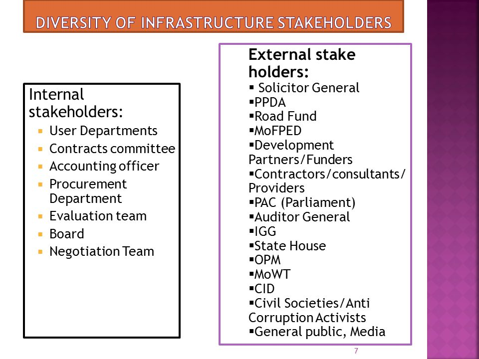 Diversity of infrastructure Stakeholders
