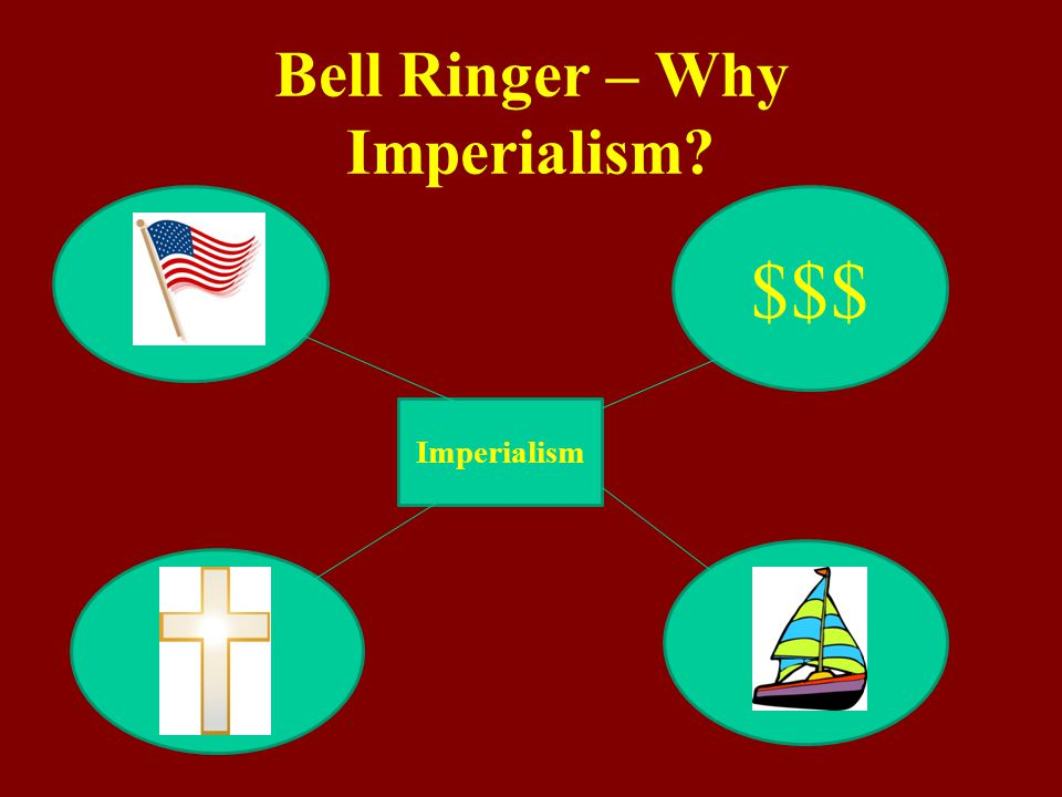 Bell Ringer – Why Imperialism