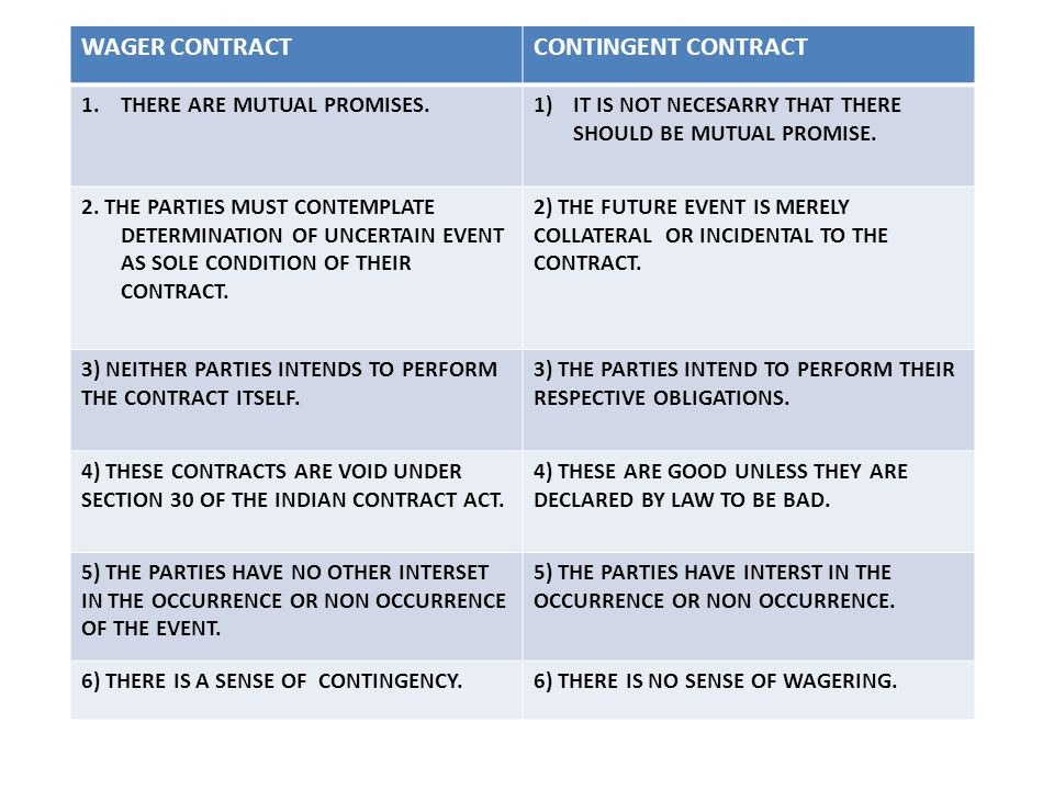 WAGER CONTRACT CONTINGENT CONTRACT THERE ARE MUTUAL PROMISES.