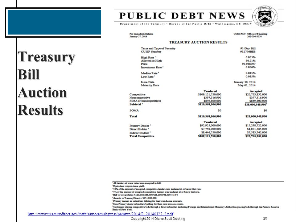 Treasury Bill Auction Results
