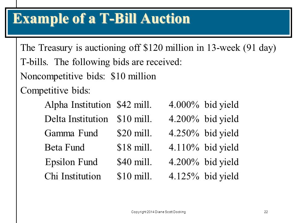 Example of a T-Bill Auction
