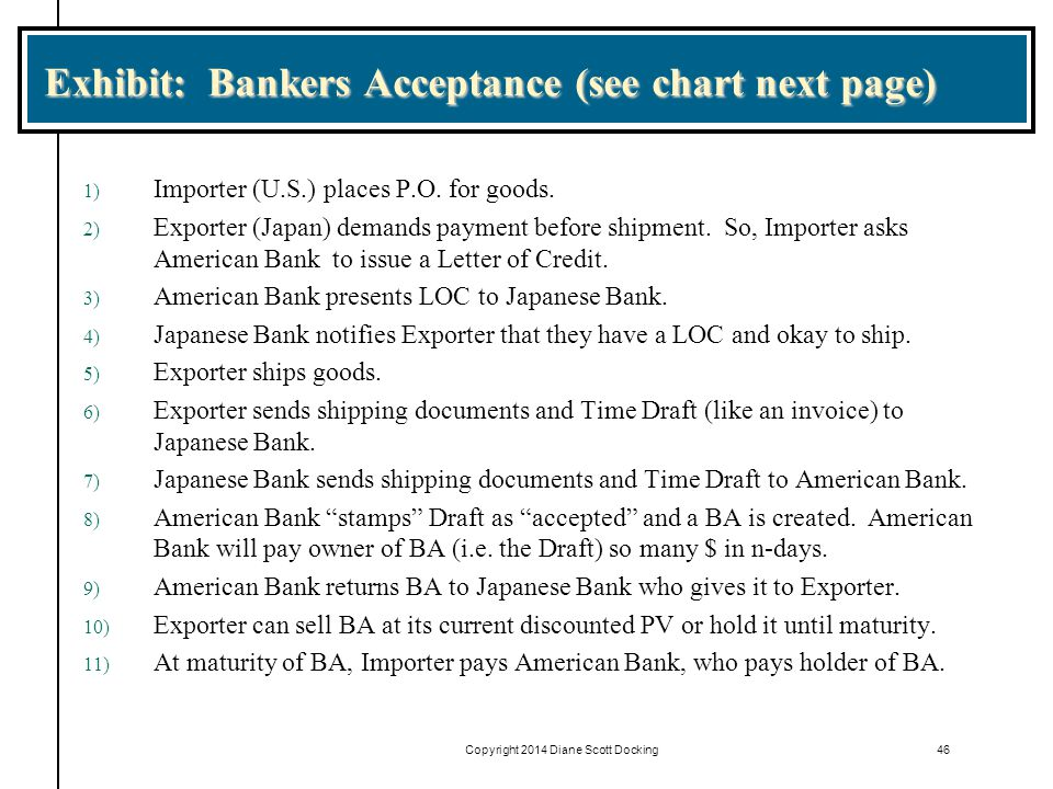 Exhibit: Bankers Acceptance (see chart next page)