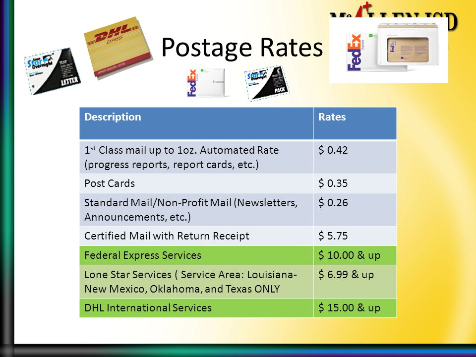 Postage Rates Description Rates
