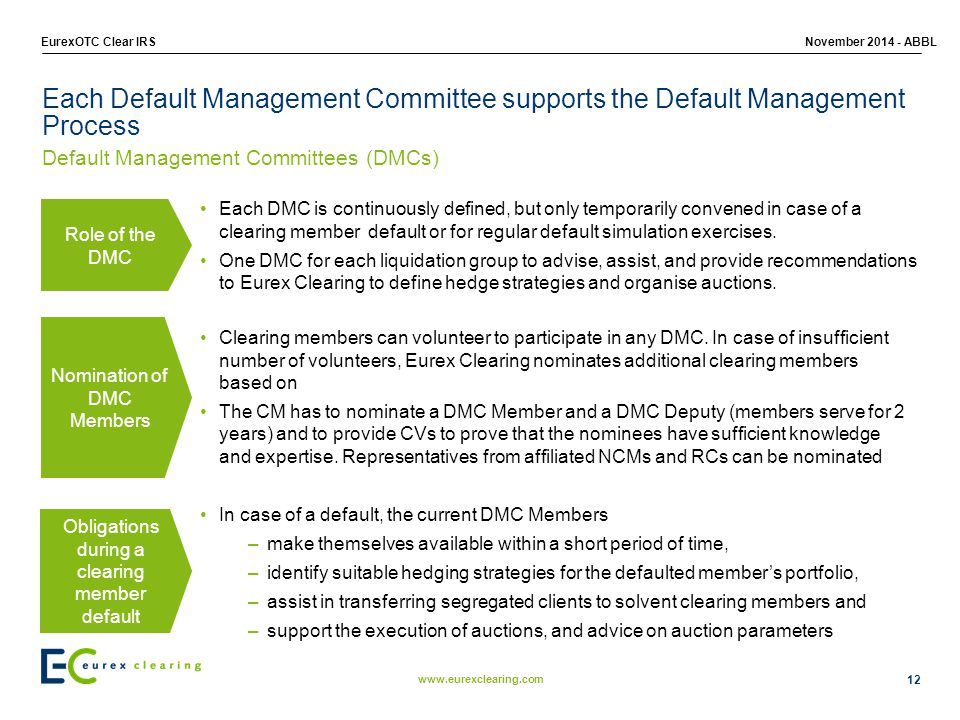 Each Default Management Committee supports the Default Management Process