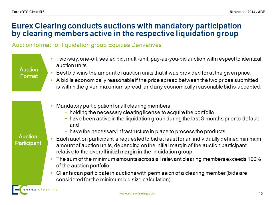 Eurex Clearing conducts auctions with mandatory participation by clearing members active in the respective liquidation group