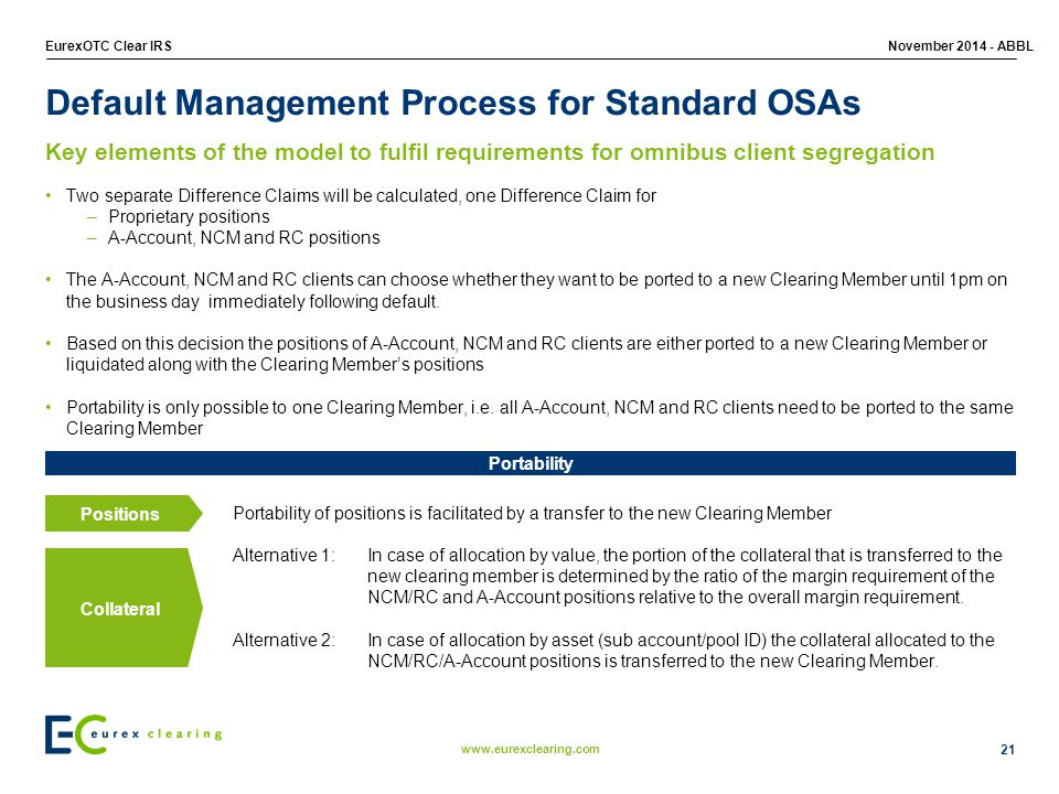 Default Management Process for Standard OSAs