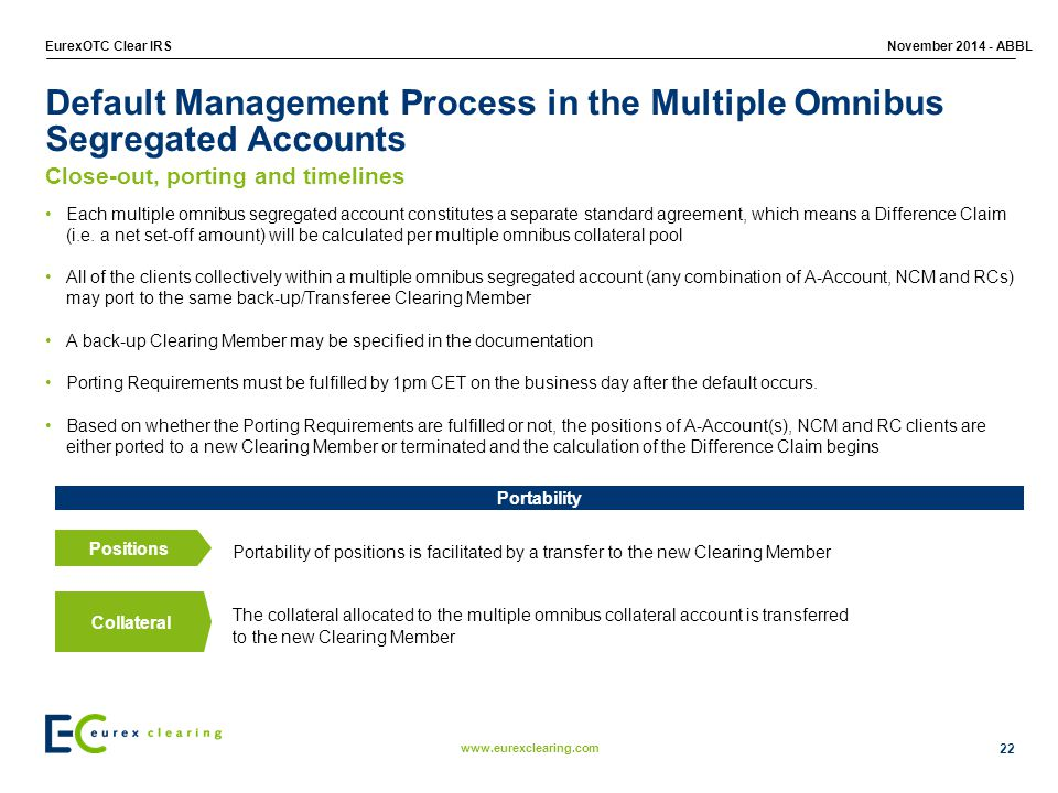 Default Management Process in the Multiple Omnibus Segregated Accounts