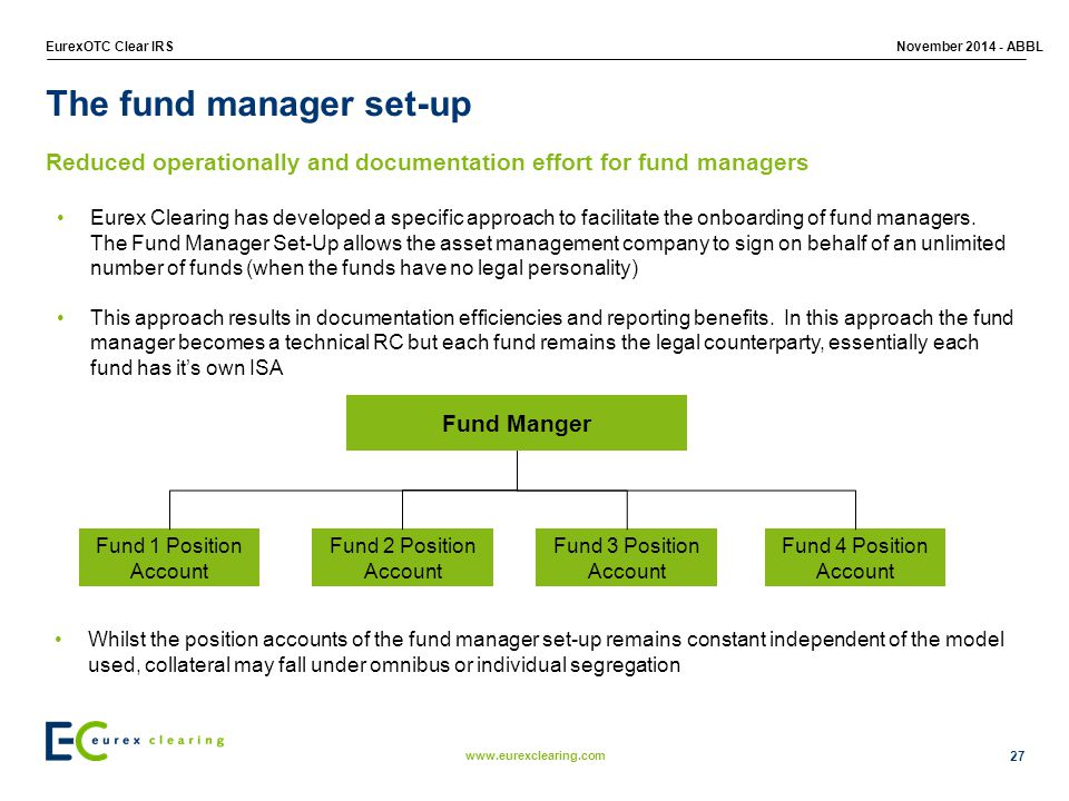 The fund manager set-up