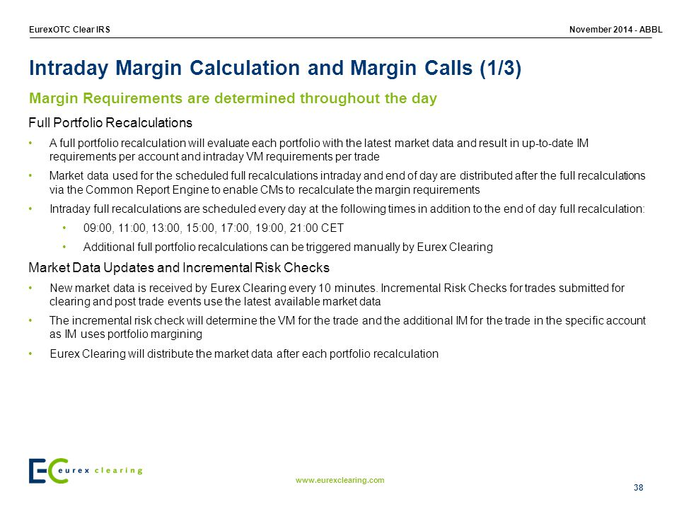 Intraday Margin Calculation and Margin Calls (1/3)
