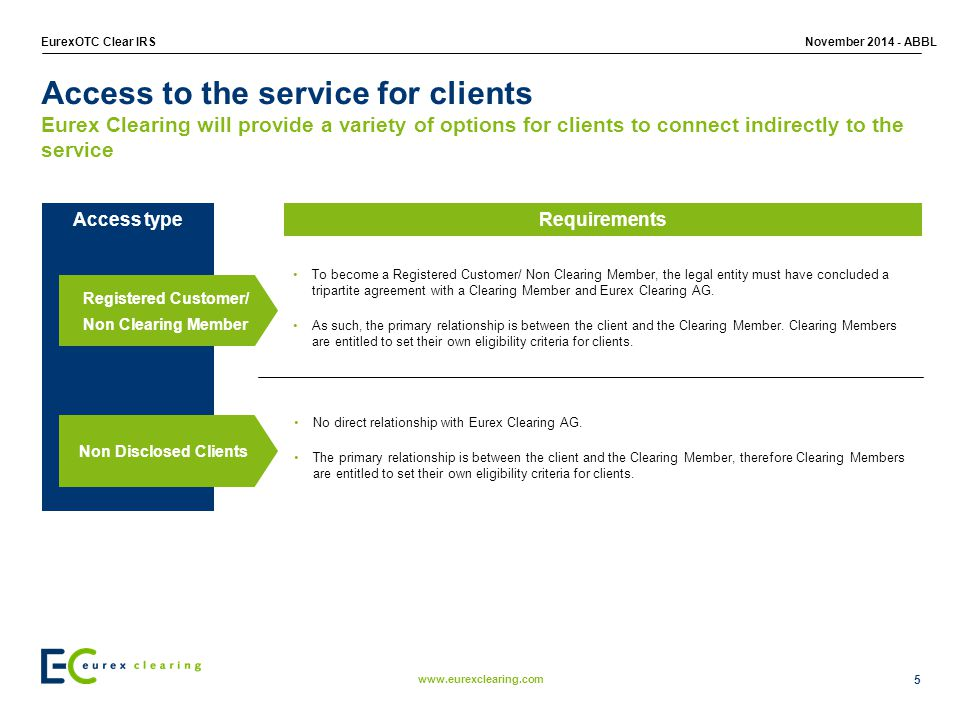 Access to the service for clients