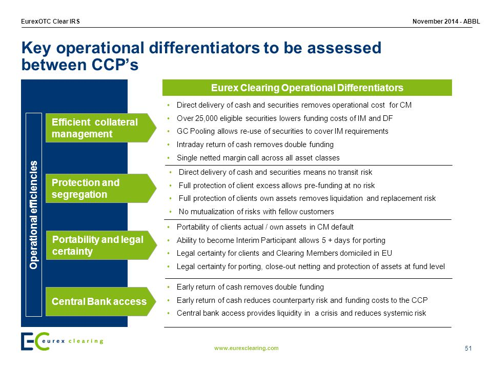Key operational differentiators to be assessed between CCP's