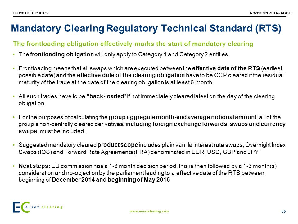 Mandatory Clearing Regulatory Technical Standard (RTS)