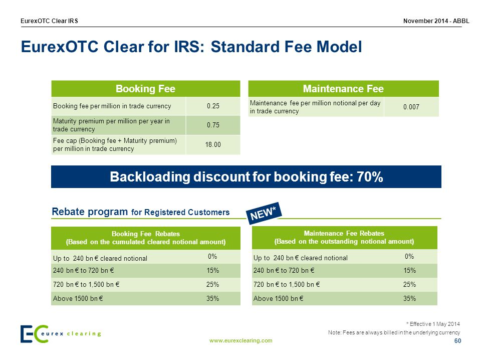 EurexOTC Clear for IRS: Standard Fee Model