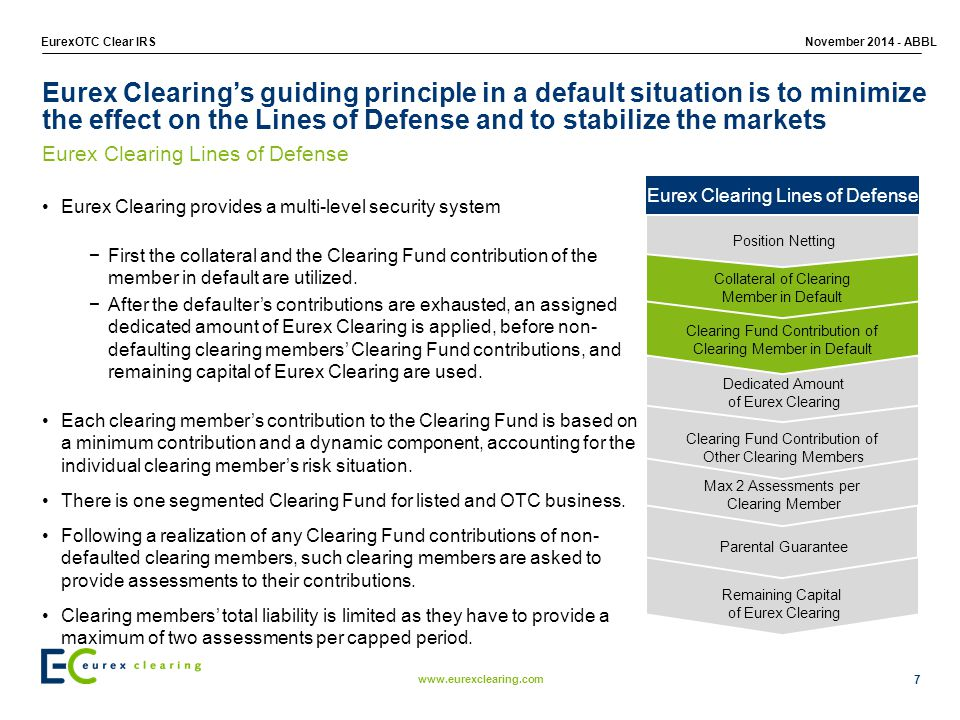 Eurex Clearing's guiding principle in a default situation is to minimize the effect on the Lines of Defense and to stabilize the markets
