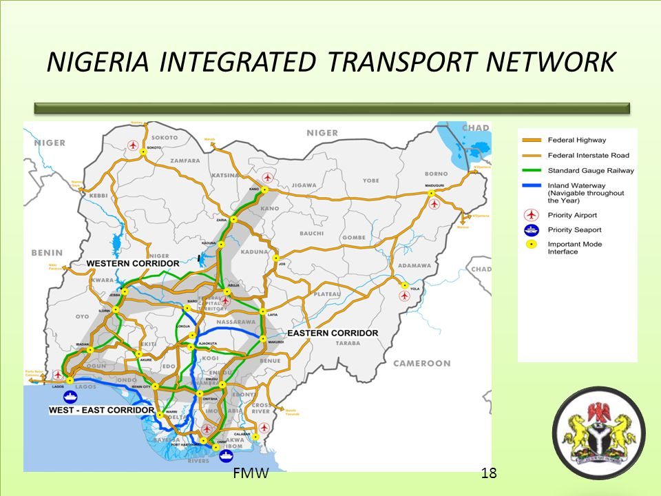 NIGERIA INTEGRATED TRANSPORT NETWORK