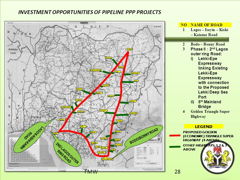 INVESTMENT OPPORTUNITIES OF PIPELINE PPP PROJECTS