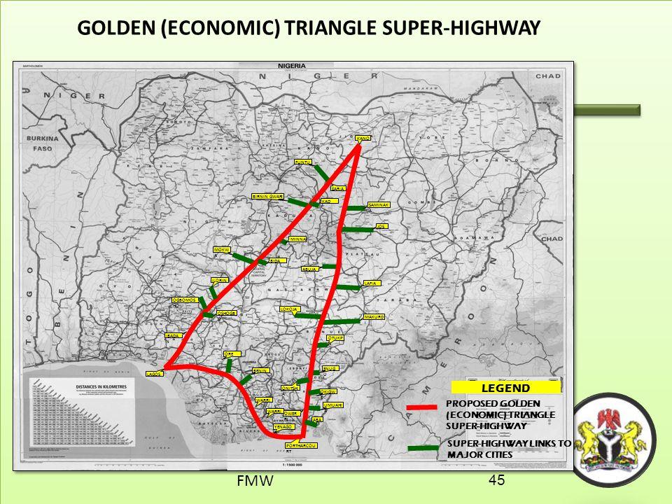 GOLDEN (ECONOMIC) TRIANGLE SUPER-HIGHWAY