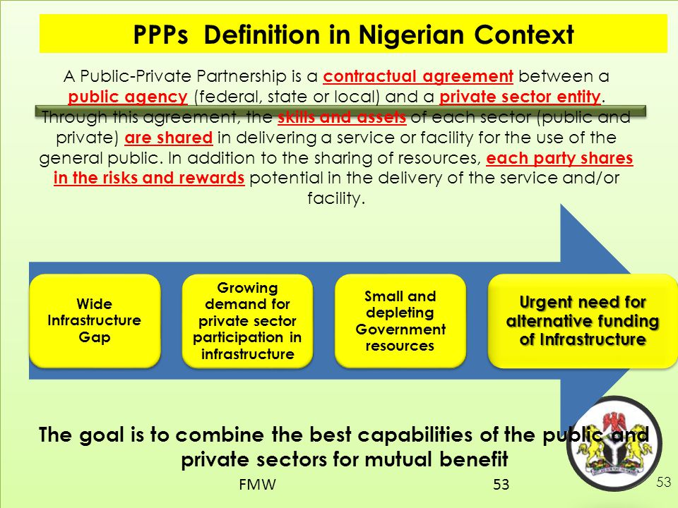 PPPs Definition in Nigerian Context