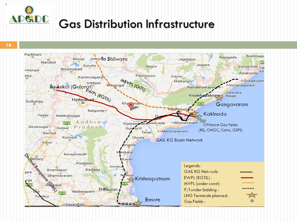Gas Distribution Infrastructure