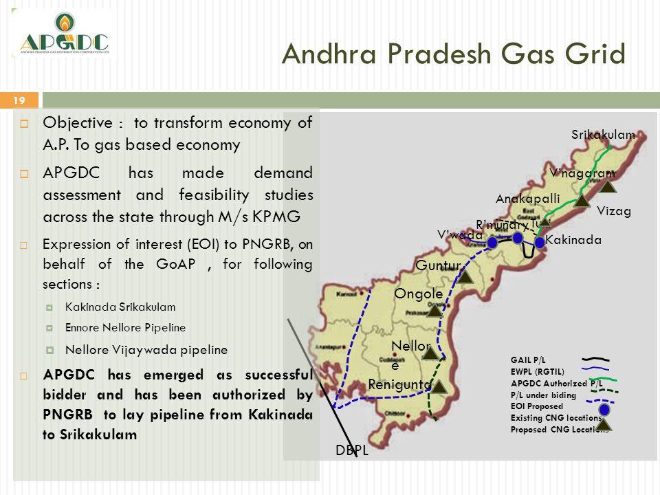 Andhra Pradesh Gas Grid
