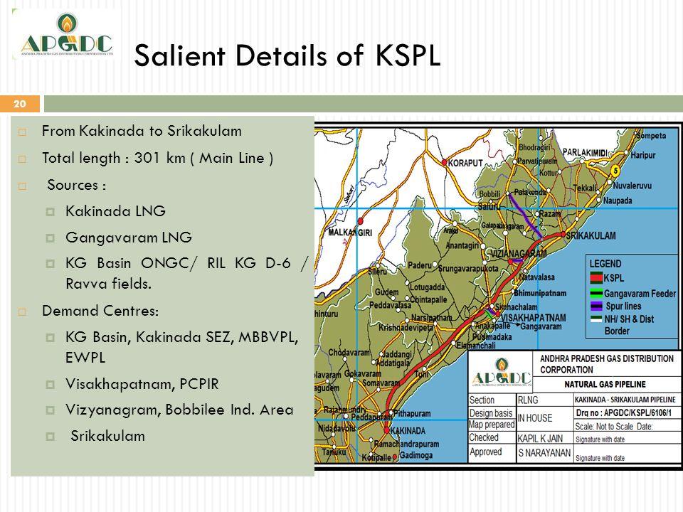 Salient Details of KSPL