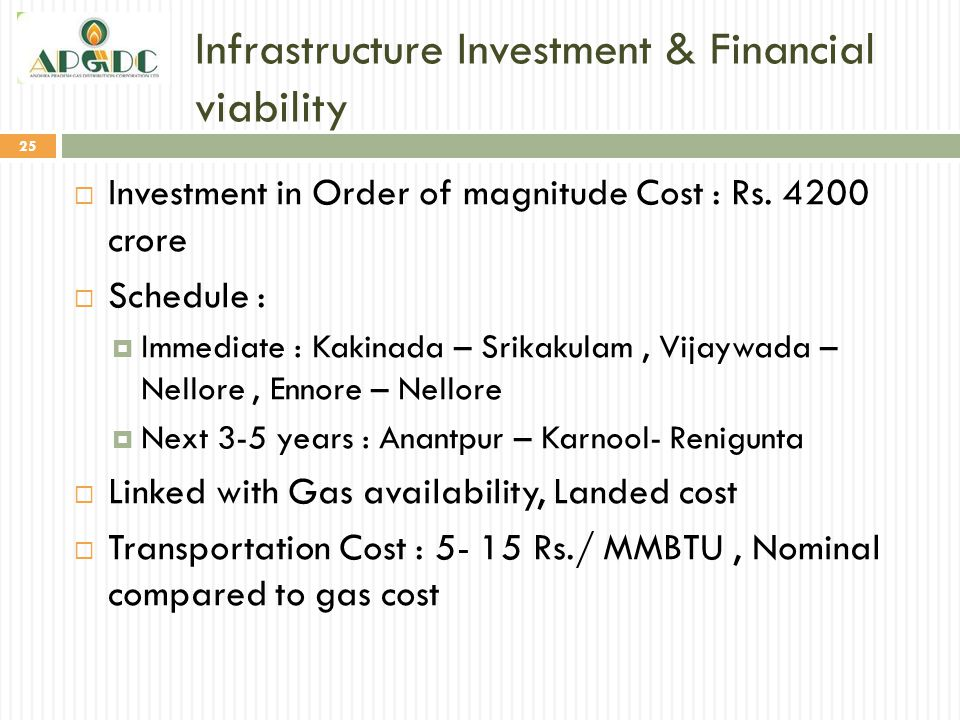 Infrastructure Investment & Financial viability