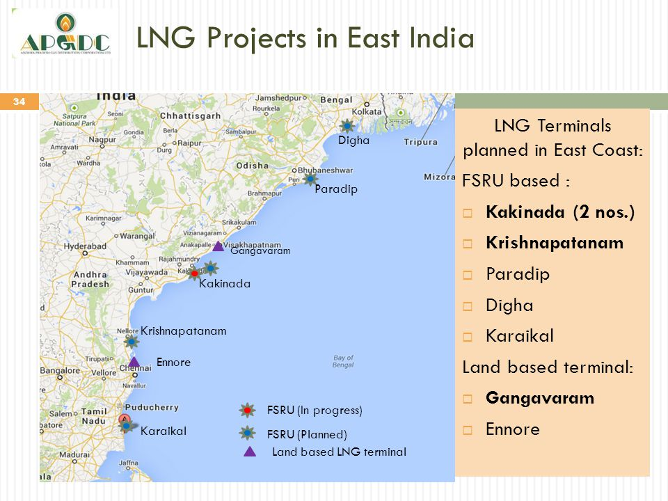 LNG Projects in East India