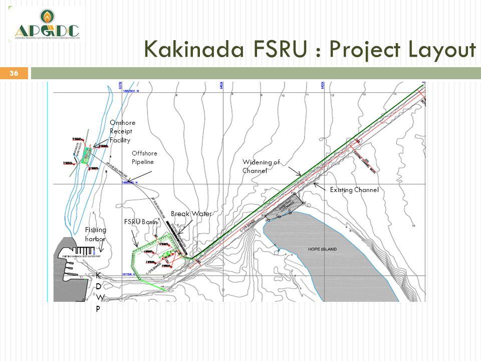 Kakinada FSRU : Project Layout
