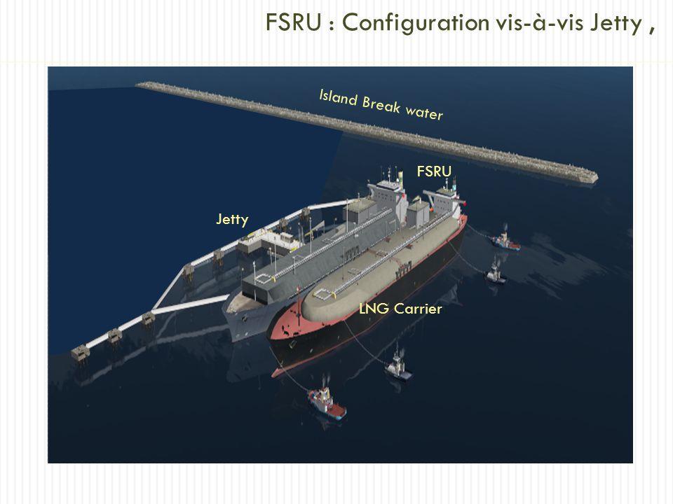 FSRU : Configuration vis-à-vis Jetty ,