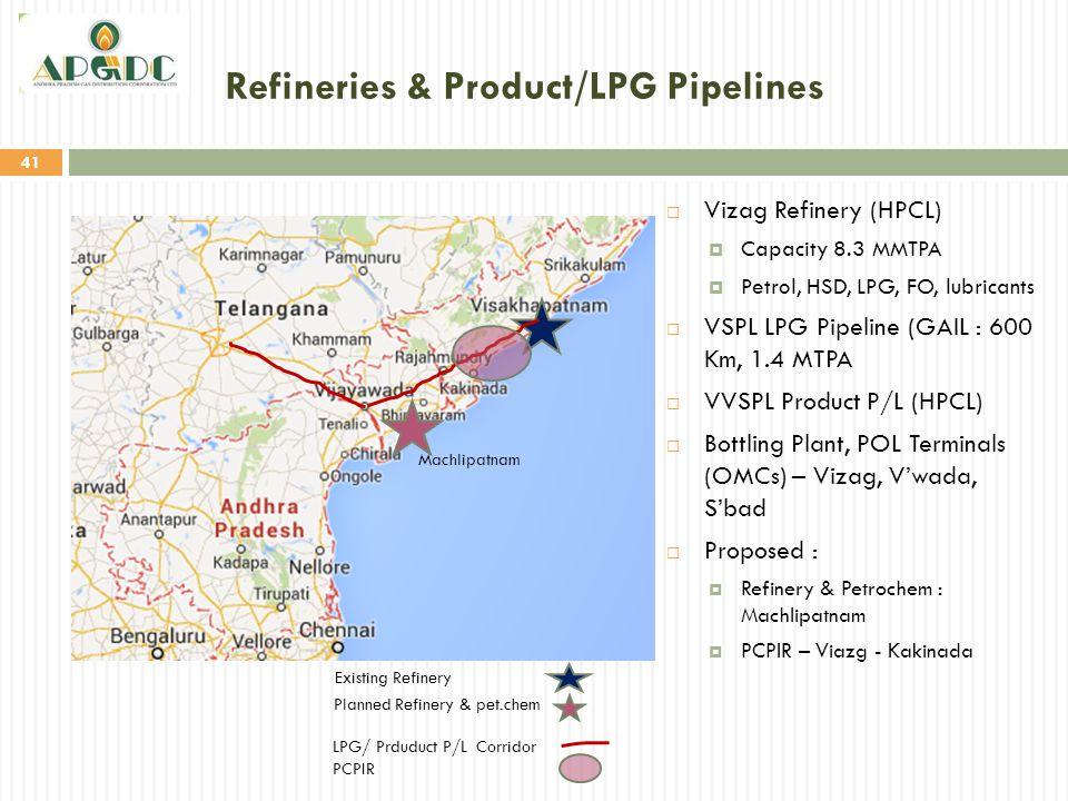 Refineries & Product/LPG Pipelines