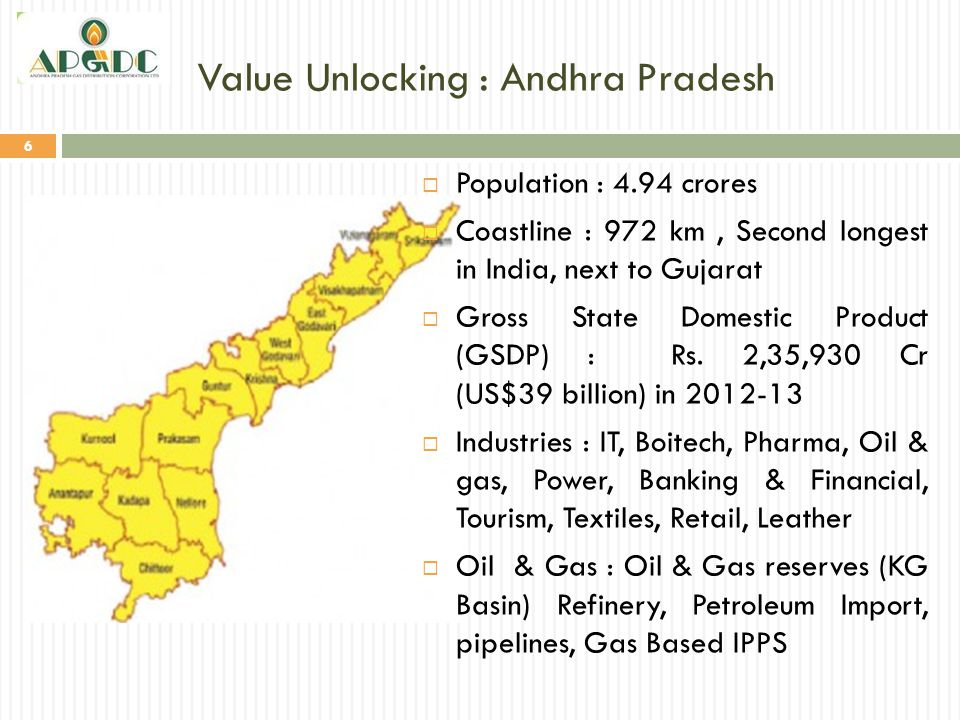 Value Unlocking : Andhra Pradesh