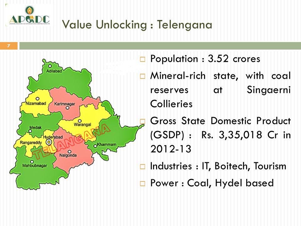 Value Unlocking : Telengana