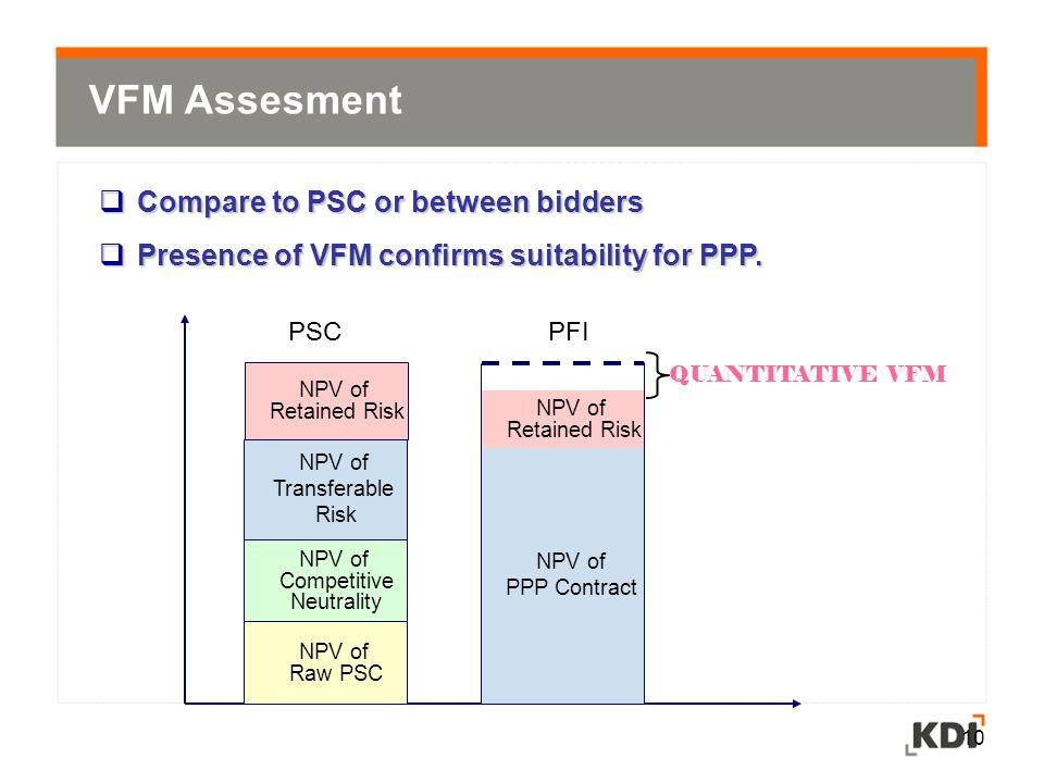 VFM Assesment Compare to PSC or between bidders