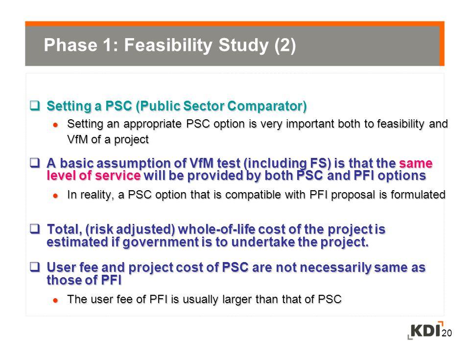 Phase 1: Feasibility Study (2)
