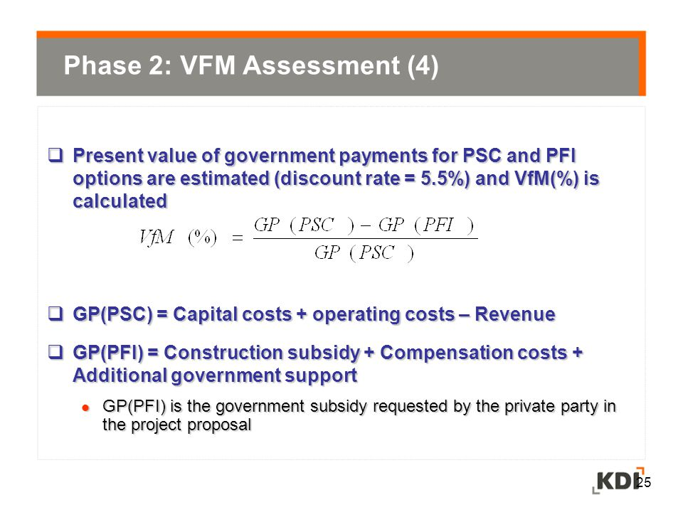 Phase 2: VFM Assessment (4)