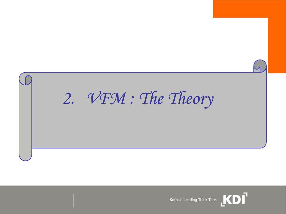 VFM : The Theory