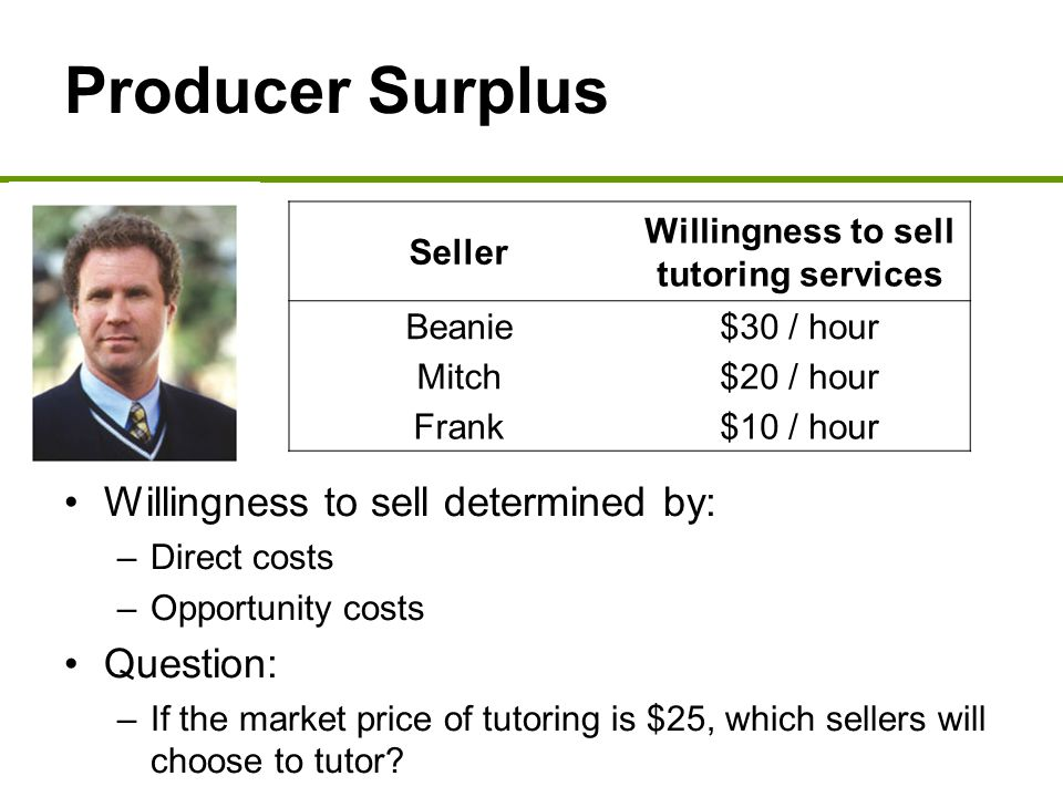 Willingness to sell tutoring services