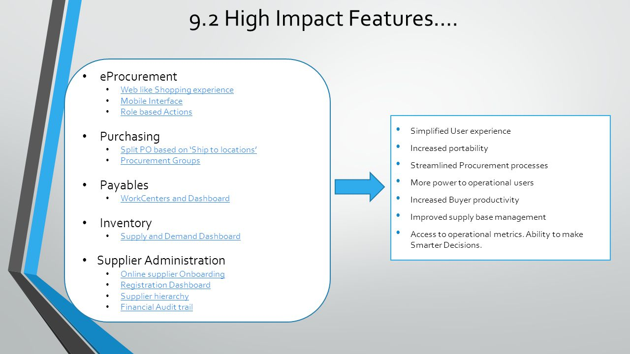 9.2 High Impact Features…. eProcurement Purchasing Payables Inventory