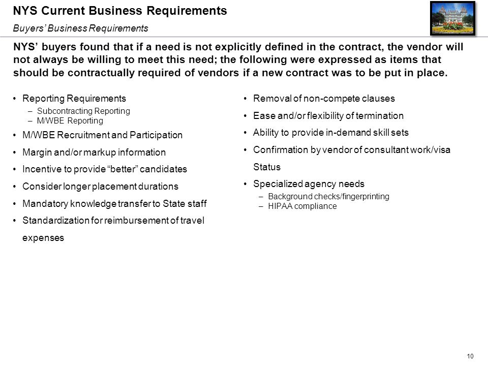 NYS Current Business Requirements