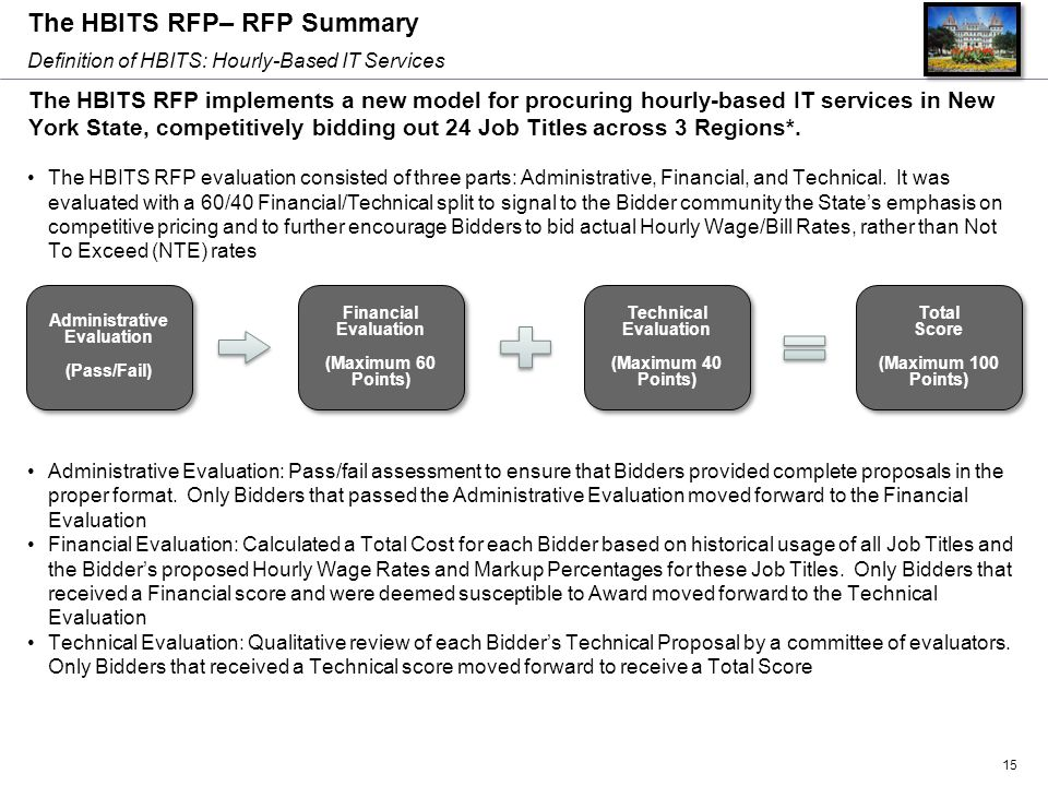 The HBITS RFP– RFP Summary