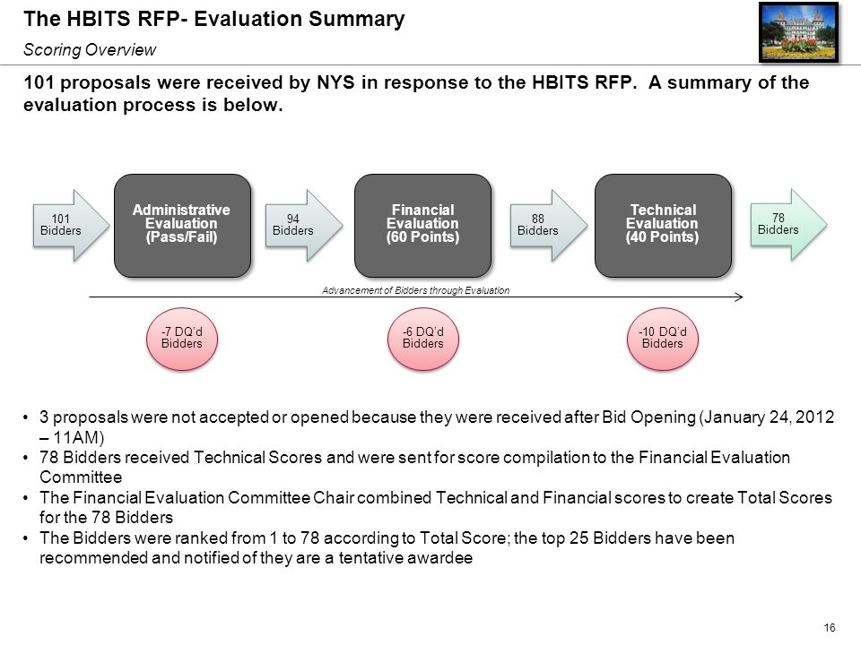 The HBITS RFP- Evaluation Summary