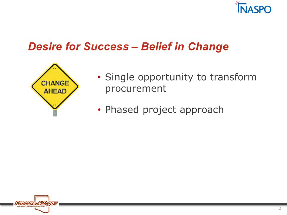 Desire for Success – Belief in Change
