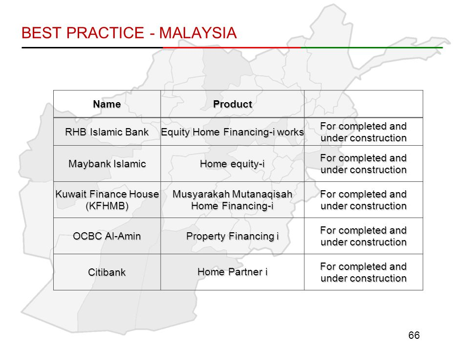 BEST PRACTICE - MALAYSIA
