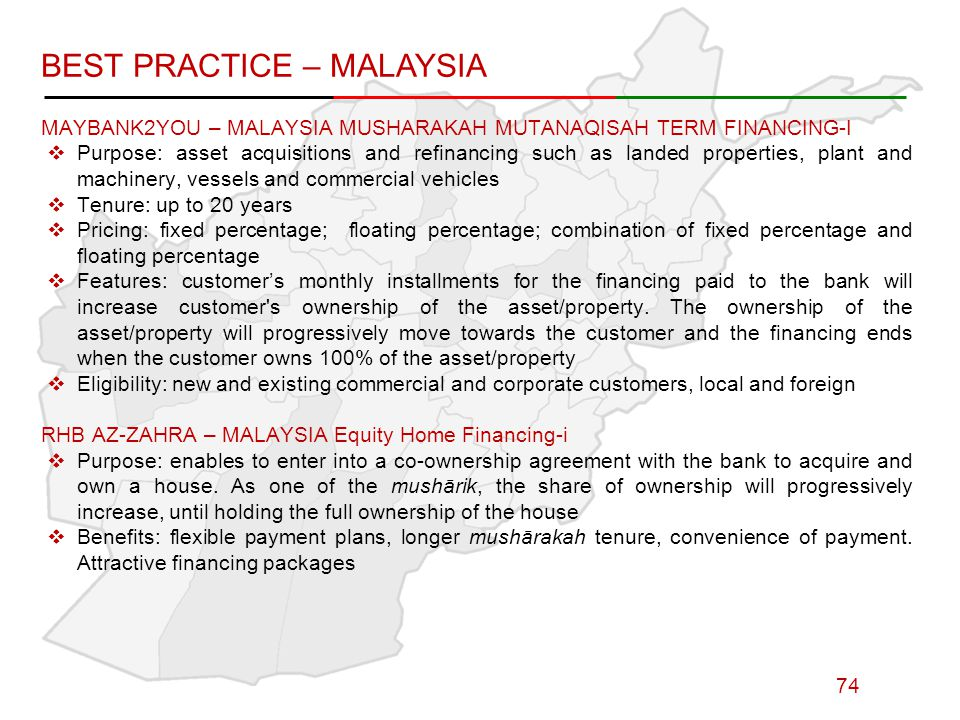 BEST PRACTICE – MALAYSIA